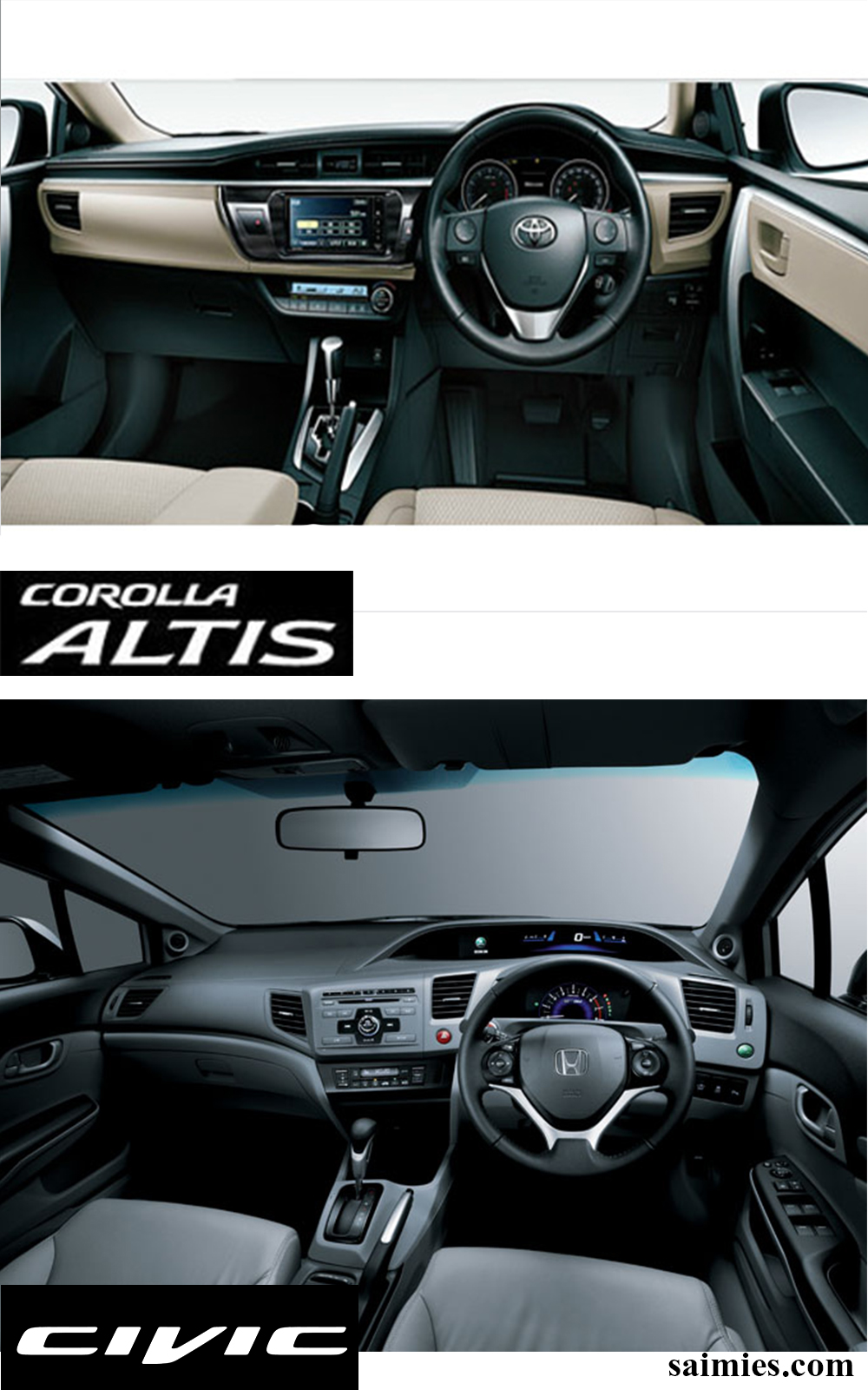 Interior Comparison Honda Civicu0027s ...